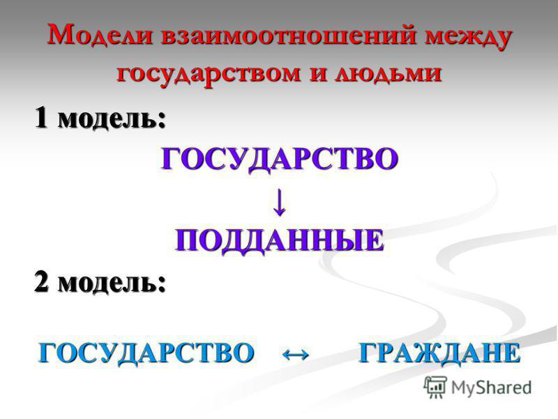 Модели взаимоотношений между государством и людьми 1 модель: ГОСУДАРСТВОПОДДАННЫЕ 2 модель: ГОСУДАРСТВО ГРАЖДАНЕ