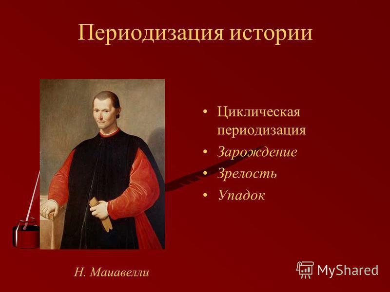 Периодизация истории Циклическая периодизация Зарождение Зрелость Упадок Н. Маиавелли