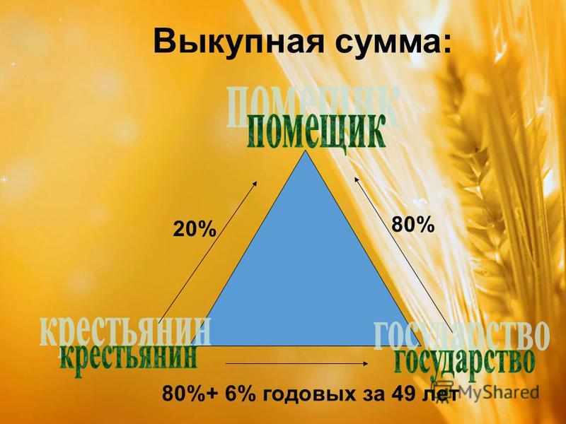 20% 80% 80%+ 6% годовых за 49 лет Выкупная сумма: