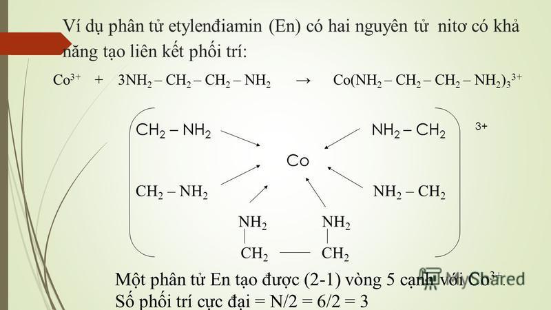Ví d phân t etylenđiamin (En) có hai nguyên t nitơ có kh năng to liên kt phi trí: Co 3+ + 3NH 2 – CH 2 – CH 2 – NH 2 Co(NH 2 – CH 2 – CH 2 – NH 2 ) 3 3+ CH 2 – NH 2 NH 2 – CH 2 3+ Co CH 2 – NH 2 NH 2 – CH 2 NH 2 NH 2 CH 2 CH 2 Mt phân t En to đưc