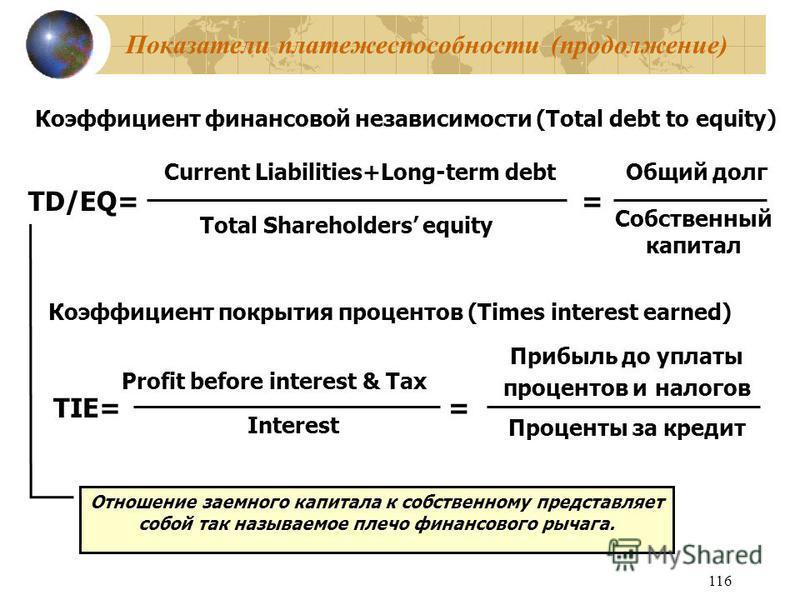 116 Показатели платежеспособности (продолжение) Коэффициент финансовой независимости (Total debt to equity) TD/EQ= Current Liabilities+Long-term debt Total Shareholders equity = Общий долг Собственный капитал Коэффициент покрытия процентов (Times int