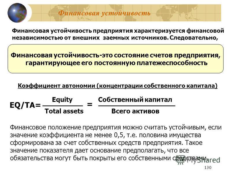 130 Финансовая устойчивость Финансовая устойчивость предприятия характеризуется финансовой независимостью от внешних заемных источников. Следовательно, Финансовая устойчивость-это состояние счетов предприятия, гарантирующее его постоянную платежеспос