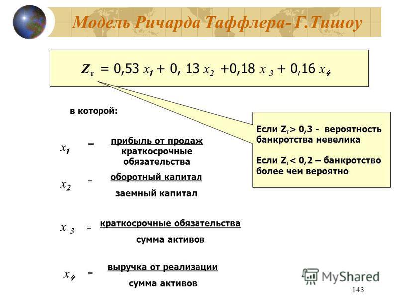 143 Модель Ричарда Таффлера- Г.Тишоу Z т = 0,53 х 1 + 0, 13 х 2 +0,18 х 3 + 0,16 х 4 в которой: х 1 х 1 прибыль от продаж краткосрочные обязательства = х 2 х 2 = = оборотный капитал заемный капитал х 3 х 3 = выручка от реализации сумма активов х 4 х