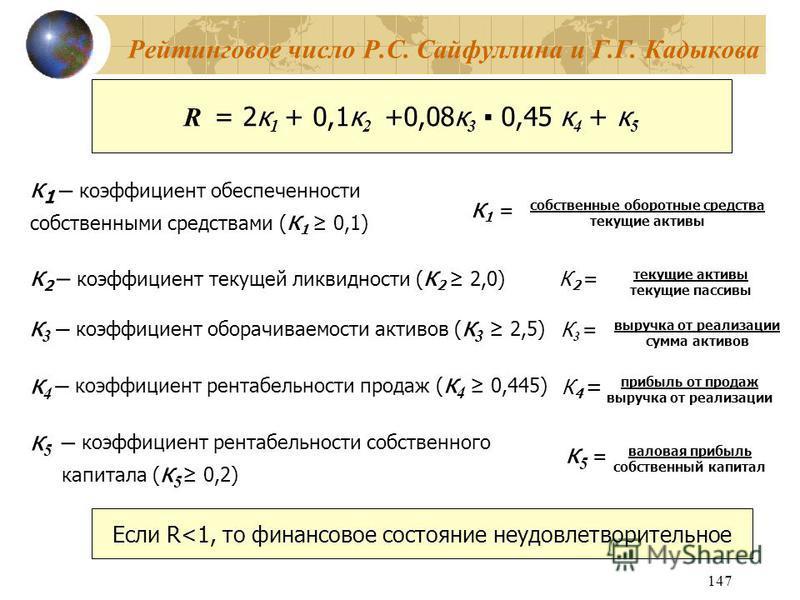 147 Рейтинговое число Р.С. Сайфуллина и Г.Г. Кадыкова R = 2 к 1 + 0,1 к 2 +0,08 к 3 0,45 к 4 + к 5 к 1 – коэффициент обеспеченности собственными средствами ( к 1 0,1) собственные оборотные средства текущие активы к 1 = к 2 – коэффициент текущей ликви