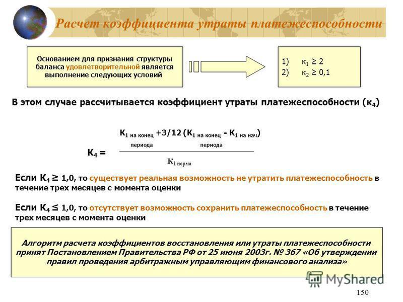 150 Расчет коэффициента утраты платежеспособности В этом случае рассчитывается коэффициент утраты платежеспособности (к 4 ) Основанием для признания структуры баланса удовлетворительной является выполнение следующих условий 1)к 1 2 2)к 2 0,1 К 1 на к
