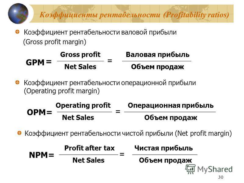 30 Коэффициенты рентабельности (Profitability ratios) Коэффициент рентабельности валовой прибыли (Gross profit margin) GPM Коэффициент рентабельности операционной прибыли (Operating profit margin) OPM= Gross profit Operating profit Net Sales = Коэффи