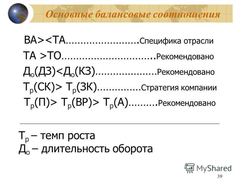 39 Основные балансовые соотношения ВА><ТА……………………. Специфика отрасли ТА >ТО………………………….. Рекомендовано Д о (ДЗ)<Д о (КЗ)………………… Рекомендовано Т р (СК)> Т р (ЗК)…………… Стратегия компании Т р (П)> Т р (ВР)> Т р (А)………. Рекомендовано Т р – темп роста Д о