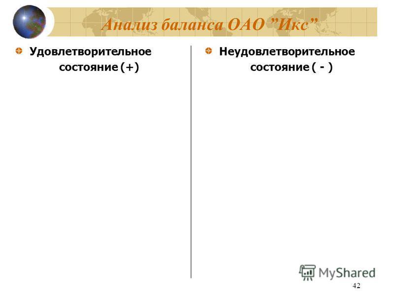 42 Анализ баланса ОАО Икс Удовлетворительное состояние (+) Неудовлетворительное состояние ( - )