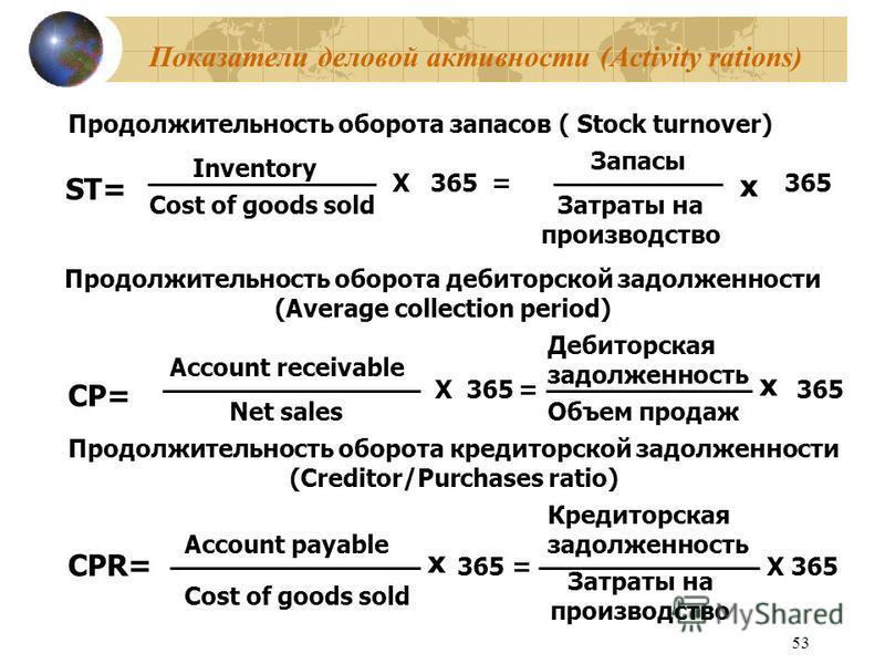 53 Показатели деловой активности (Activity rations) Продолжительность оборота запасов ( Stock turnover) ST= Inventory Cost of goods sold =Х365 Запасы Затраты на производство х 365 Продолжительность оборота дебиторской задолженности (Average collectio