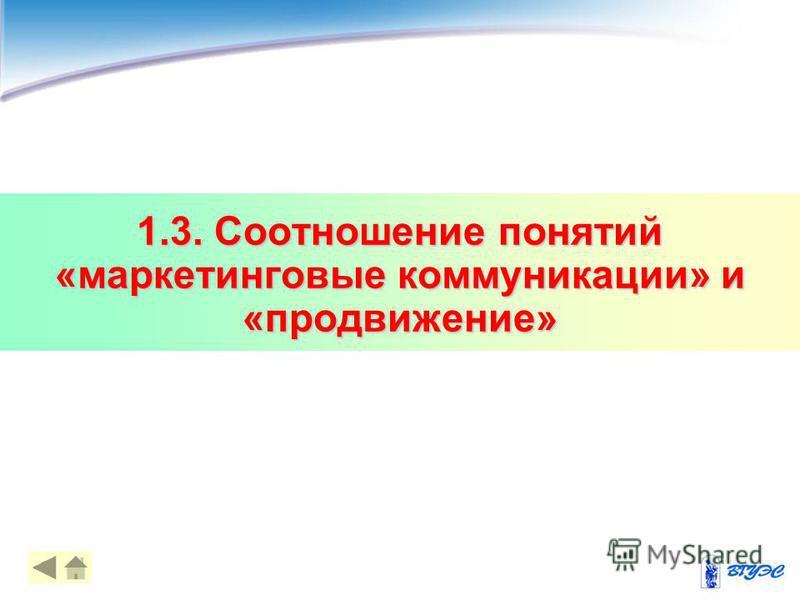 1.3. Соотношение понятий «маркетинговые коммуникации» и «продвижение» 15
