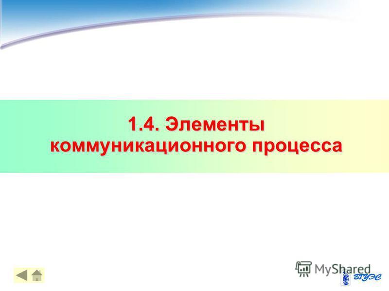 1.4. Элементы коммуникационного процесса 20