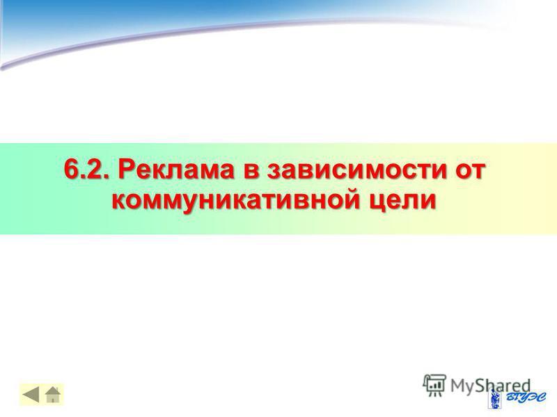 6.2. Реклама в зависимости от коммуникативной цели 77