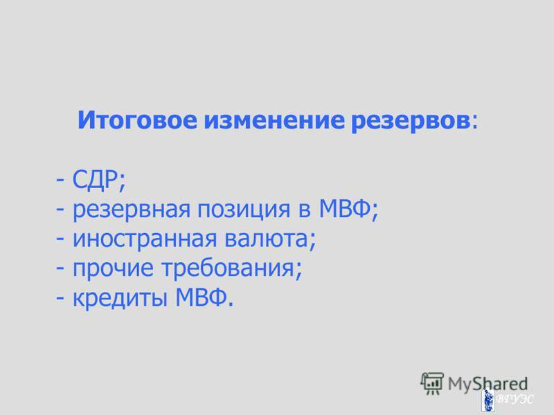 Итоговое изменение резервов: - СДР; - резервная позиция в МВФ; - иностранная валюта; - прочие требования; - кредиты МВФ.