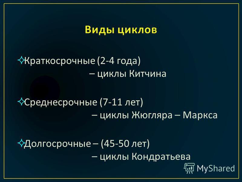 Краткосрочные (2-4 года ) – циклы Китчина Среднесрочные (7-11 лет ) – циклы Жюгляра – Маркса Долгосрочные – (45-50 лет ) – циклы Кондратьева