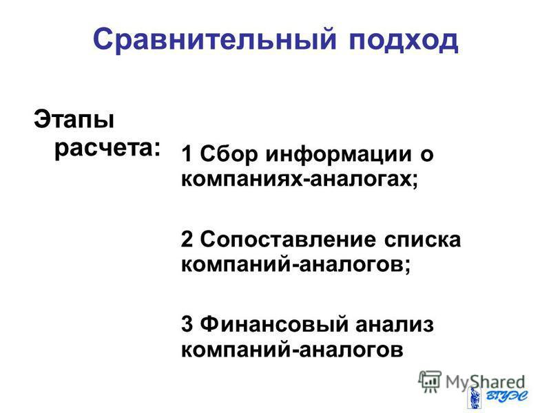 Сравнительный подход Этапы расчета: 1 Сбор информации о компаниях-аналогах; 2 Сопоставление списка компаний-аналогов; 3 Финансовый анализ компаний-аналогов
