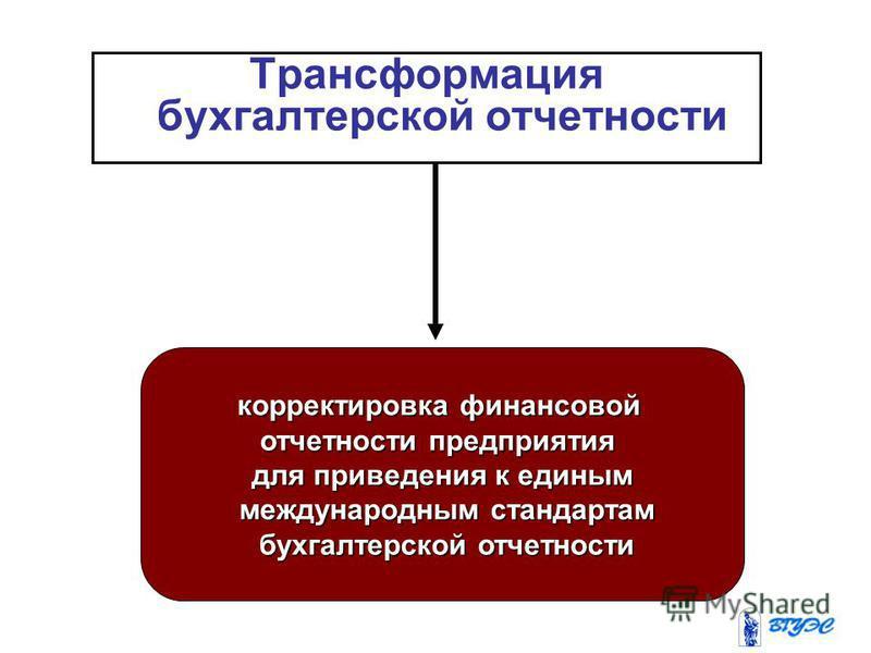Трансформация бухгалтерской отчетности корректировка финансовой отчетности предприятия для приведения к единым международным стандартам международным стандартам бухгалтерской отчетности бухгалтерской отчетности