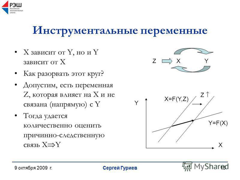 9 октября 2009 г. Сергей Гуриев 15 Инструментальные переменные X зависит от Y, но и Y зависит от X Как разорвать этот круг? Допустим, есть переменная Z, которая влияет на X и не связана (напрямую) с Y Тогда удается количественно оценить причинно-след