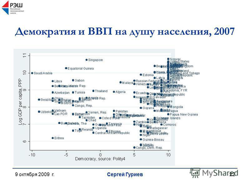 9 октября 2009 г. Сергей Гуриев 22 Демократия и ВВП на душу населения, 2007