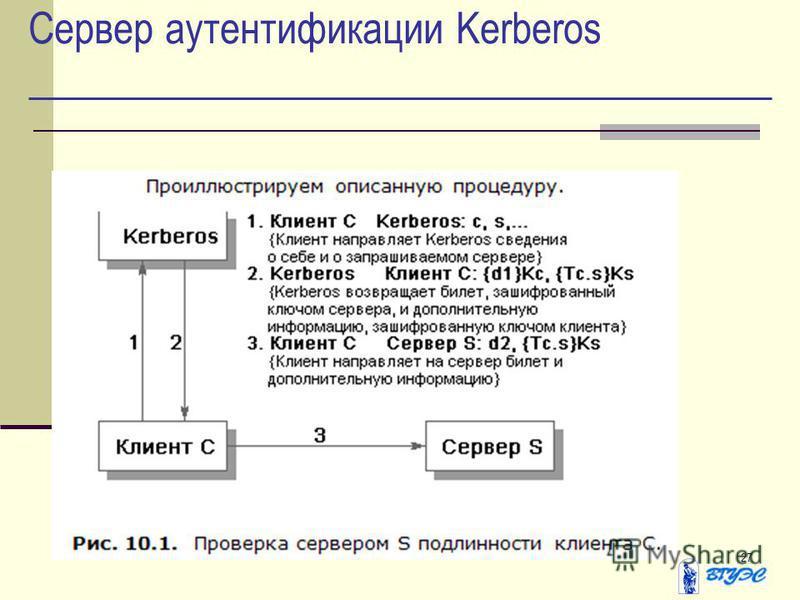 27 Сервер аутентификации Kerberos