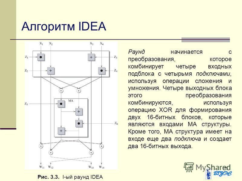15 Алгоритм IDEA Раунд начинается с преобразования, которое комбинирует четыре входных подблока с четырьмя подключами, используя операции сложения и умножения. Четыре выходных блока этого преобразования комбинируются, используя операцию XOR для форми