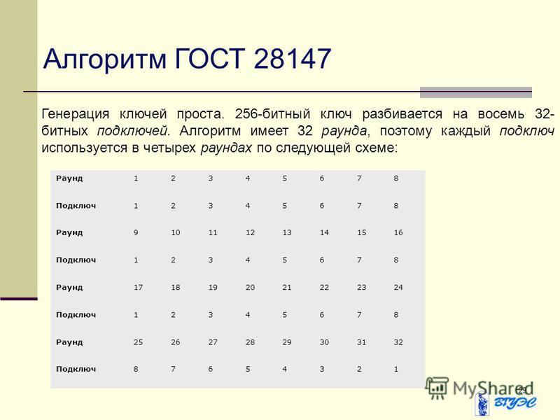 29 Алгоритм ГОСТ 28147 Генерация ключей проста. 256-битный ключ разбивается на восемь 32- битных подключей. Алгоритм имеет 32 раунда, поэтому каждый подключ используется в четырех раундах по следующей схеме: Раунд 12345678 Подключ 12345678 Раунд 9101
