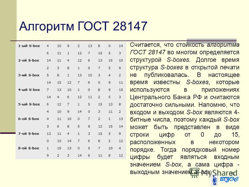 30 Алгоритм ГОСТ 28147 Считается, что стойкость алгоритма ГОСТ 28147 во многом определяется структурой S-boxes. Долгое время структура S-boxes в открытой печати не публиковалась. В настоящее время известны S-boxes, которые используются в приложениях