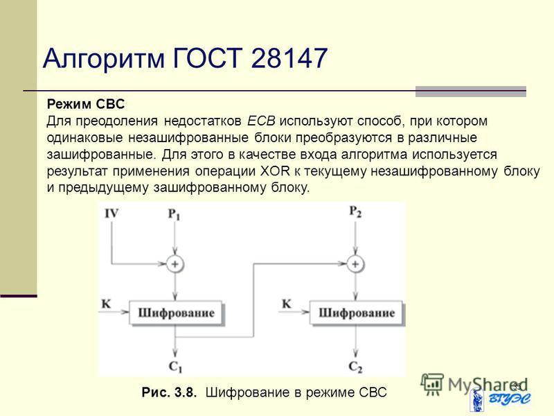 35 Алгоритм ГОСТ 28147 Режим CBC Для преодоления недостатков ECB используют способ, при котором одинаковые незашифрованные блоки преобразуются в различные зашифрованные. Для этого в качестве входа алгоритма используется результат применения операции