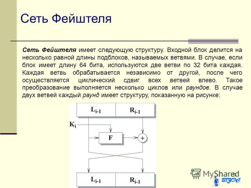 12 Сеть Фейштеля Сеть Фейштеля имеет следующую структуру. Входной блок делится на несколько равной длины подблоков, называемых ветвями. В случае, если блок имеет длину 64 бита, используются две ветви по 32 бита каждая. Каждая ветвь обрабатывается нез