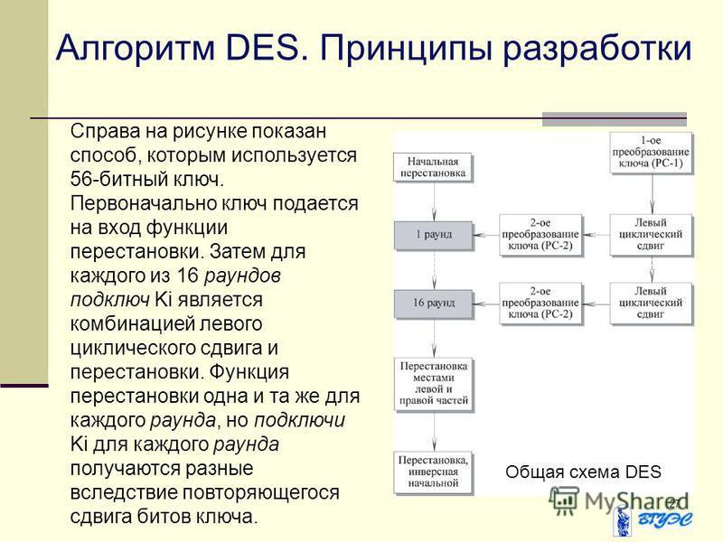 27 Алгоритм DES. Принципы разработки Общая схема DES Справа на рисунке показан способ, которым используется 56-битный ключ. Первоначально ключ подается на вход функции перестановки. Затем для каждого из 16 раундов подключ Ki является комбинацией лево