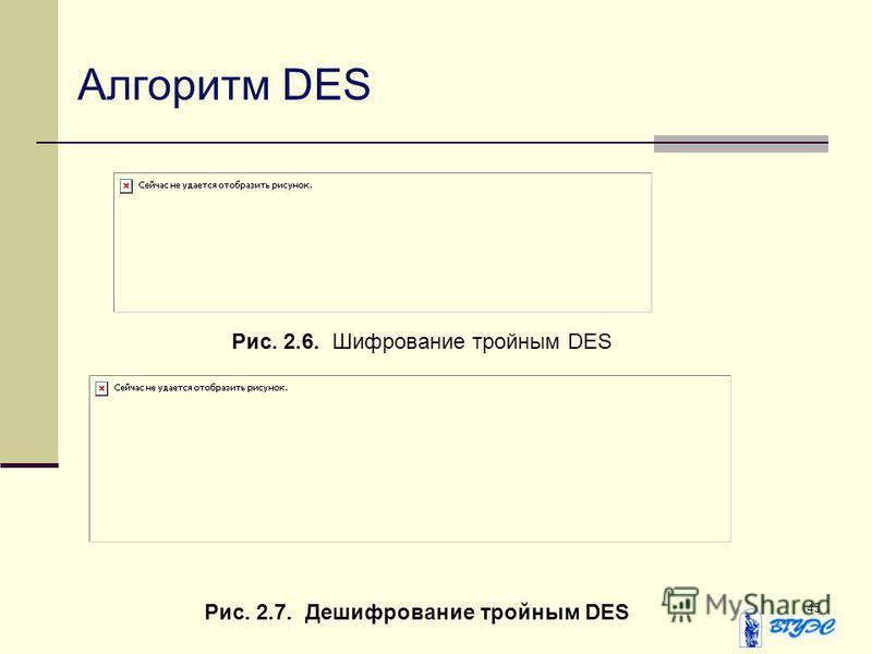 45 Алгоритм DES Рис. 2.6. Шифрование тройным DES Рис. 2.7. Дешифрование тройным DES