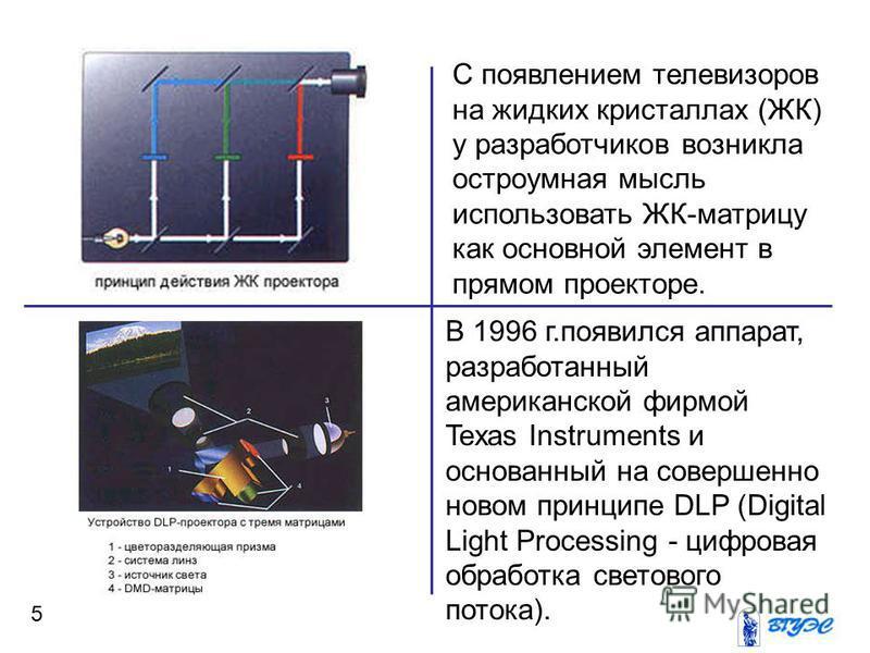 5 С появлением телевизоров на жидких кристаллах (ЖК) у разработчиков возникла остроумная мысль использовать ЖК-матрицу как основной элемент в прямом проекторе. В 1996 г.появился аппарат, разработанный американской фирмой Texas Instruments и основанны