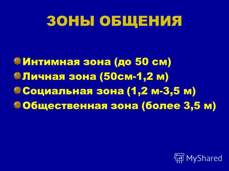 ЗОНЫ ОБЩЕНИЯ Интимная зона (до 50 см) Личная зона (50 см-1,2 м) Социальная зона (1,2 м-3,5 м) Общественная зона (более 3,5 м)
