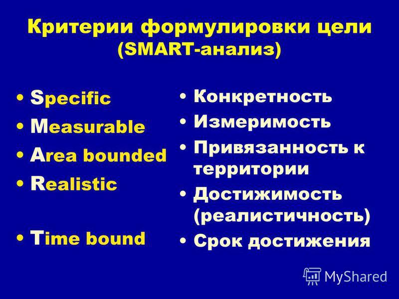 Критерии формулировки цели (SMART-анализ) S pecific M easurable A rea bounded R ealistic T ime bound Конкретность Измеримость Привязанность к территории Достижимость (реалистичность) Срок достижения
