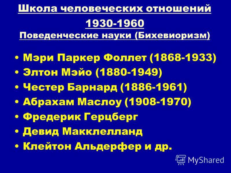Школа человеческих отношений 1930-1960 Поведенческие науки (Бихевиоризм) Мэри Паркер Фоллет (1868-1933) Элтон Мэйо (1880-1949) Честер Барнард (1886-1961) Абрахам Маслоу (1908-1970) Фредерик Герцберг Девид Макклелланд Клейтон Альдерфер и др.
