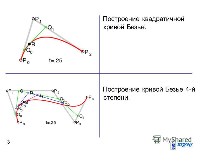 3 Построение квадратичной кривой Безье. Построение кривой Безье 4-й степени.