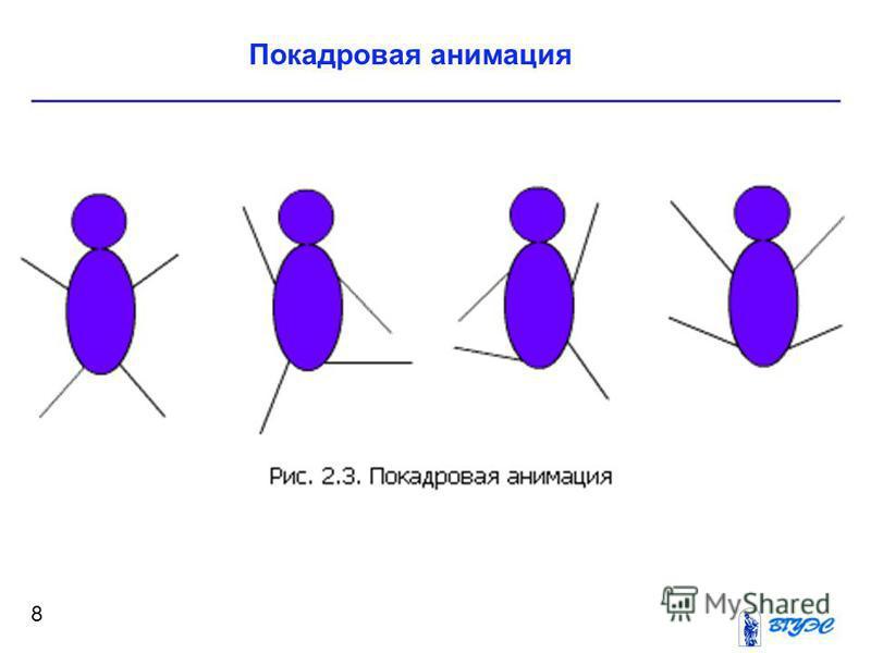 8 Покадровая анимация