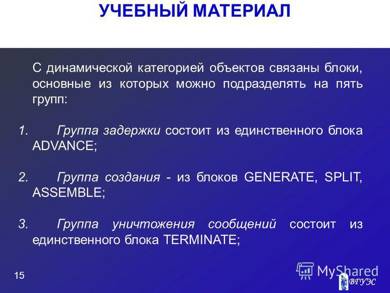 УЧЕБНЫЙ МАТЕРИАЛ 15 С динамической категорией объектов связаны блоки, основные из которых можно подразделять на пять групп: 1. Группа задержки состоит из единственного блока ADVANCE; 2. Группа создания - из блоков GENERATE, SPLIT, ASSEMBLE; 3. Группа