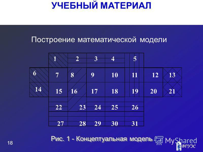 УЧЕБНЫЙ МАТЕРИАЛ 18 Построение математической модели 1 2 3 4 5 7 8 9 10 11 1213 15 16 17 18 19 2021 22 23 24 25 26 27 28 29 30 31 6 14 Рис. 1 - Концептуальная модель