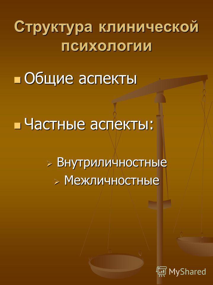 Структура клинической психологии Общие аспекты Общие аспекты Частные аспекты: Частные аспекты: Внутриличностные Внутриличностные Межличностные Межличностные