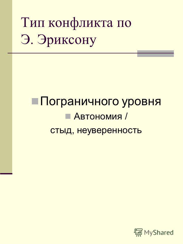 Тип конфликта по Э. Эриксону Пограничного уровня Автономия / стыд, неуверенность
