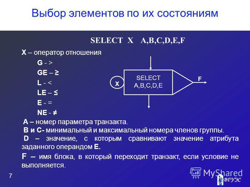 Выбор элементов по их состояниям 7 SELECT XA,B,C,D,E,F X – оператор отношения G - > GE – L - < LE – E - = NE - A – номер параметра транзакта. В и С- минимальный и максимальный номера членов группы. D – значение, с которым сравнивают значение атрибута