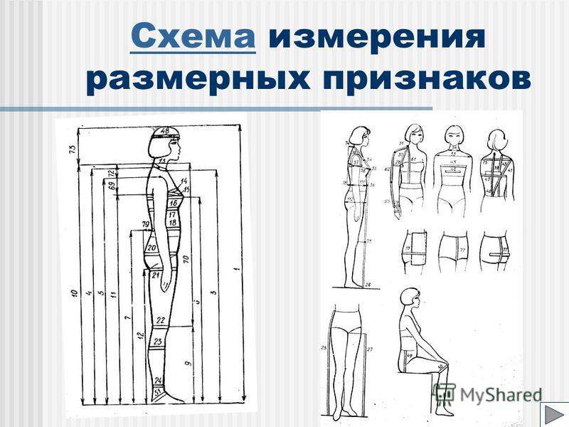 Схема Схема измерения размерных признаков