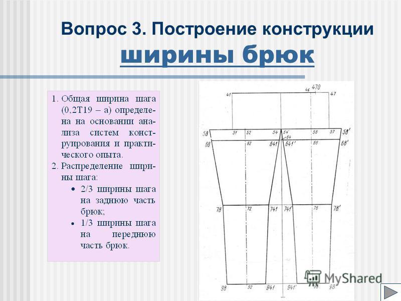 Вопрос 3. Построение конструкции ширины брюк ширины брюк