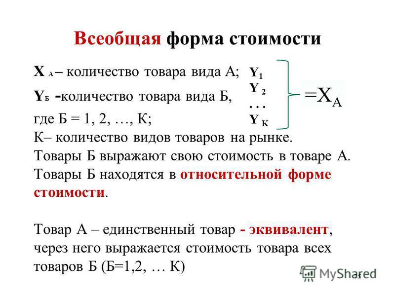 75 Всеобщая форма стоимости X А – количество товара вида А; Y Б - количество товара вида Б, где Б = 1, 2, …, К; К– количество видов товаров на рынке. Товары Б выражают свою стоимость в товаре А. Товары Б находятся в относительной форме стоимости. Тов