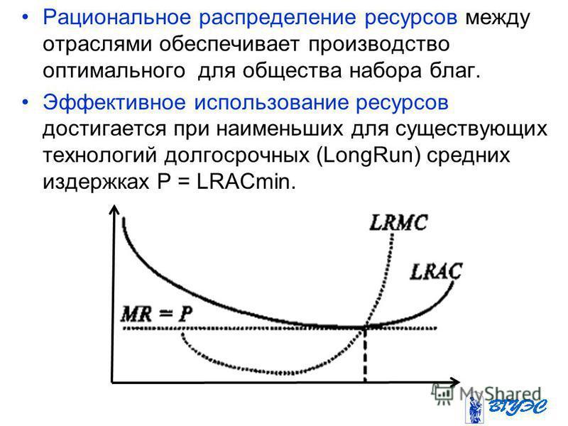 Рациональное распределение ресурсов между отраслями обеспечивает производство оптимального для общества набора благ. Эффективное использование ресурсов достигается при наименьших для существующих технологий долгосрочных (LongRun) средних издержках Р