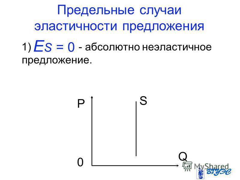 Предельные случаи эластичности предложения 1) - абсолютно неэластичное предложение. E S = 0 P Q S 0