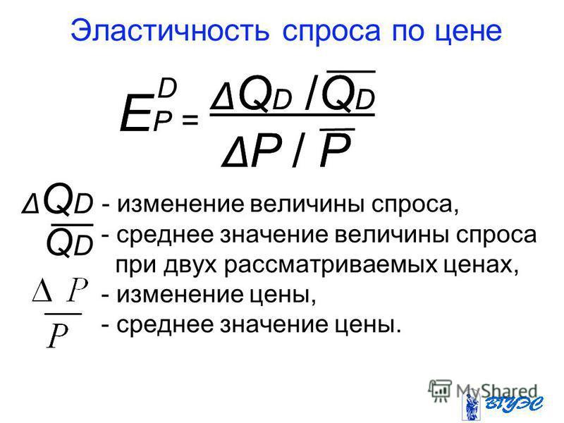 Эластичность спроса по цене - изменение величины спроса, - среднее значение величины спроса при двух рассматриваемых ценах, - изменение цены, - среднее значение цены. E P = ΔQD /QDΔQD /QD Δ P / P ΔQD ΔQD QDQD D E P = ΔQD /QDΔQD /QD Δ P / P