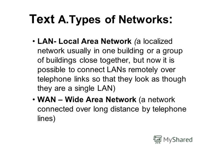 Text A.Types of Networks : LAN- Local Area Network (a localized network usually in one building or a group of buildings close together, but now it is possible to connect LANs remotely over telephone links so that they look as though they are a single