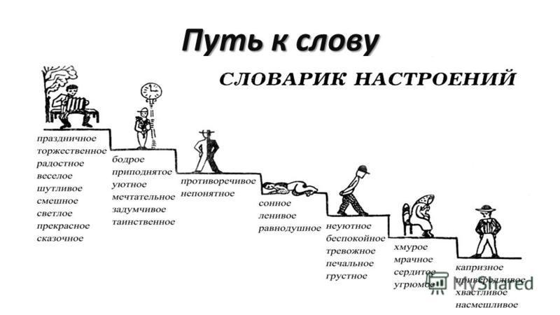 Путь к слову