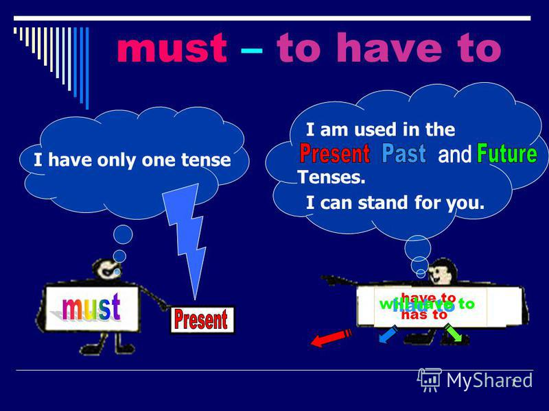 7 must – to have to I have only one tense I am used in the I can stand for you. have to has to had to will have to Tenses.